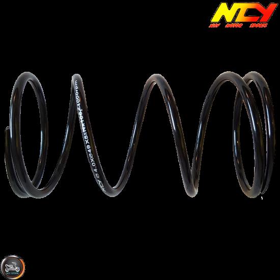 NCY CVT KIT (139QMB, Buddy, RoughHouse) - CUSTOMIZABLE