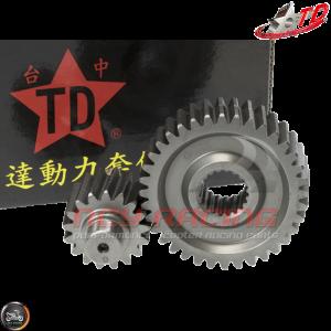 Taida Gear Set 15*37 (GY6)